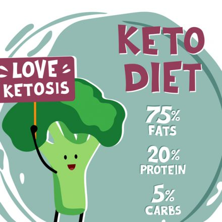 Keto Diet – Pros and Cons